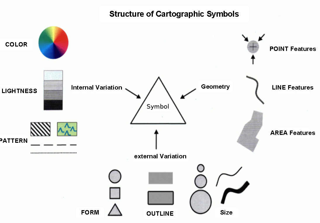 Cartographical symbol construction with mapserver mapserver 707 imagescarto elementsg biocorpaavc Image collections