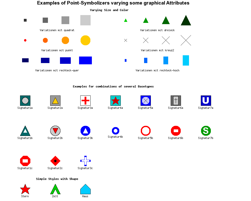 cartographical symbol construction  images point symbol complex png